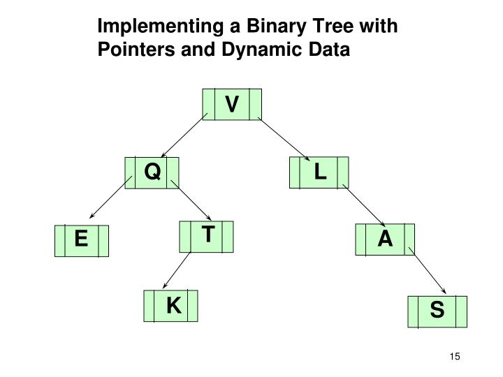 Implementing a Binary Tree with Pointers and Dynamic Data
