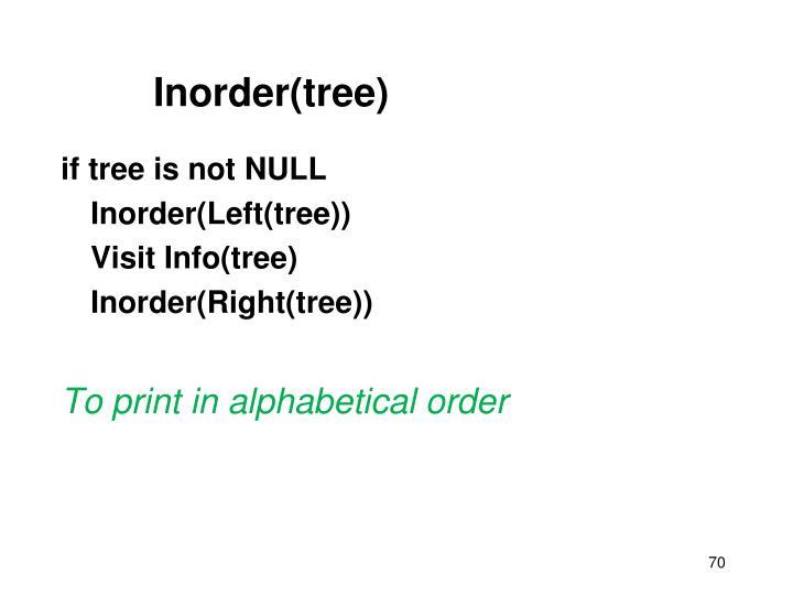 Inorder(tree)