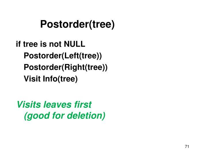 Postorder(tree)