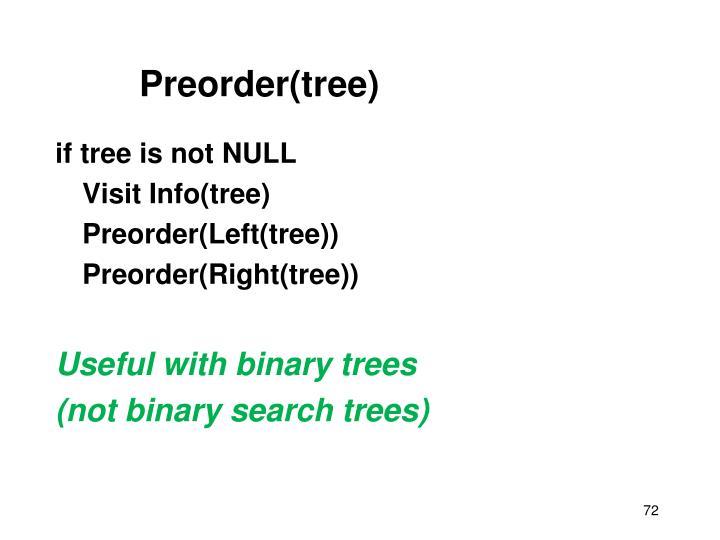 Preorder(tree)