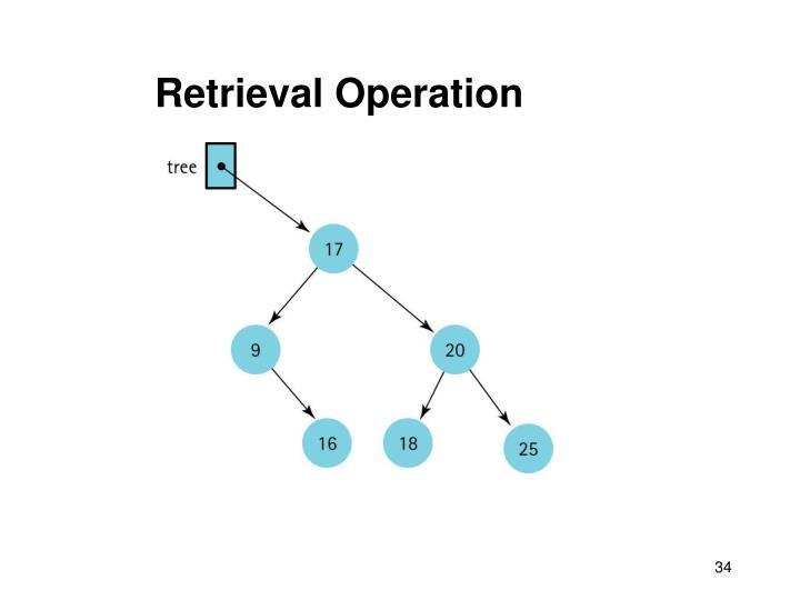 Retrieval Operation