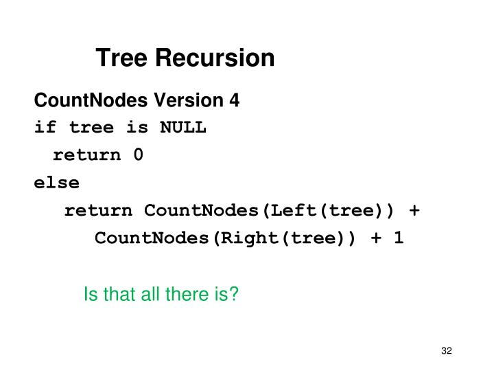 Tree Recursion
