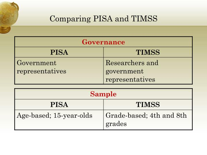 Comparing PISA and TIMSS
