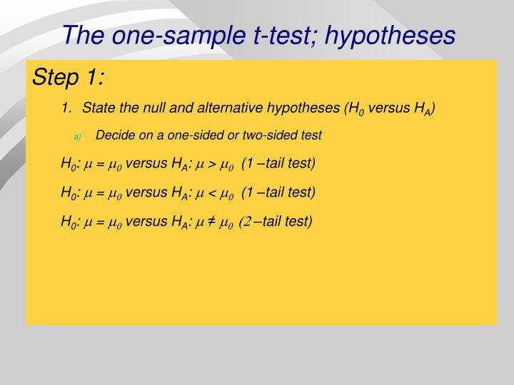 The one-sample t-test; hypotheses