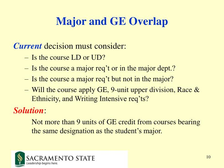 Major and GE Overlap