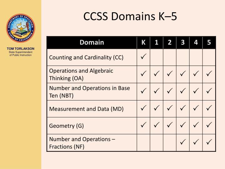 CCSS Domains K–5