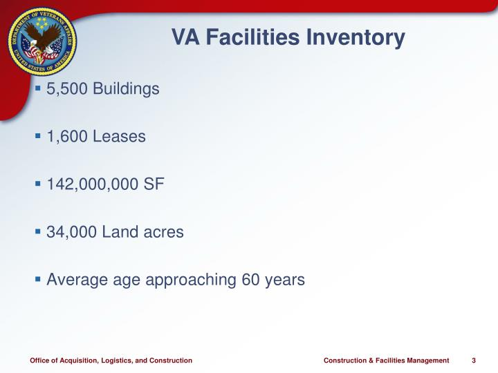 VA Facilities Inventory