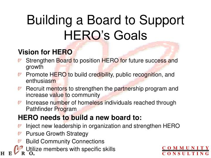Building a Board to Support HERO's Goals