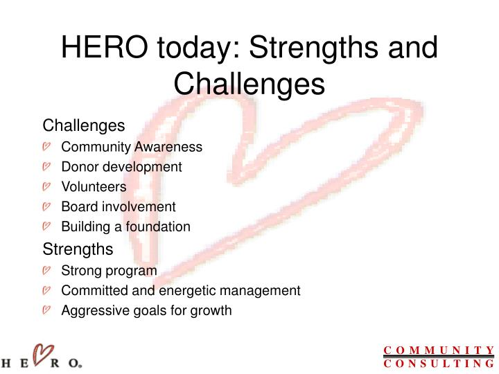 Hero today strengths and challenges