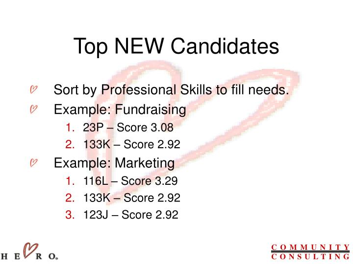 Top NEW Candidates
