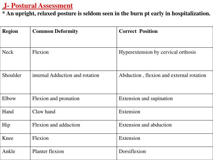 J- Postural Assessment