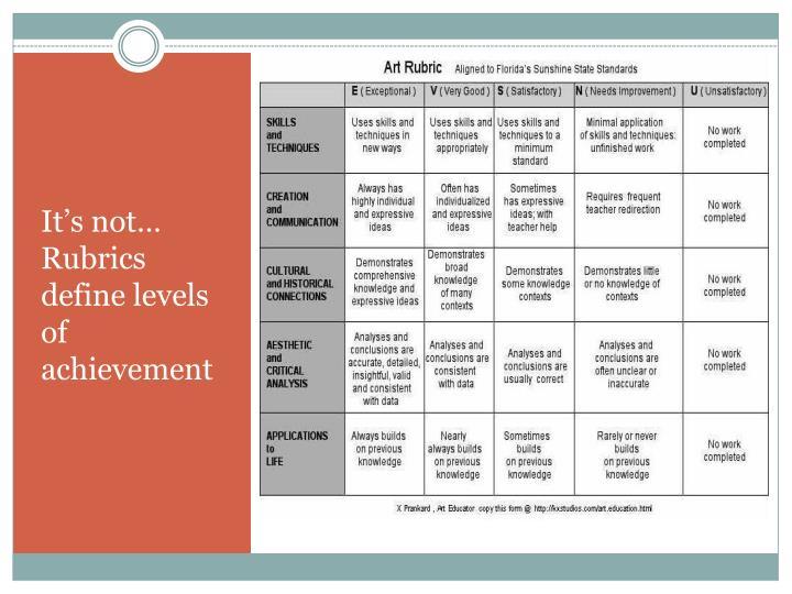 It's not… Rubrics define levels of achievement