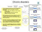 chronic disorders