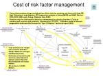cost of risk factor management