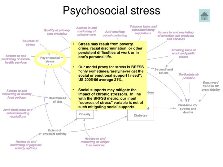 Psychosocial stress