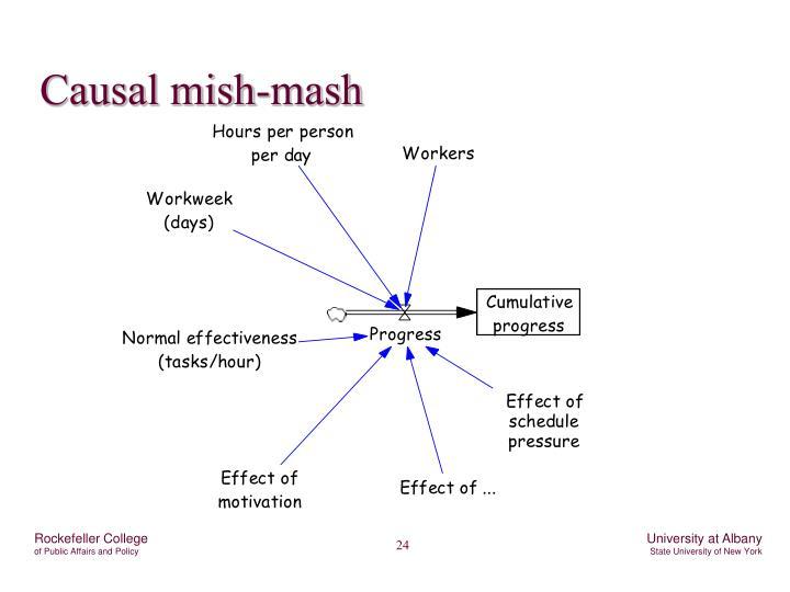 Causal mish-mash