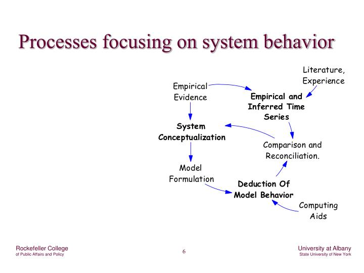 Processes focusing on system behavior