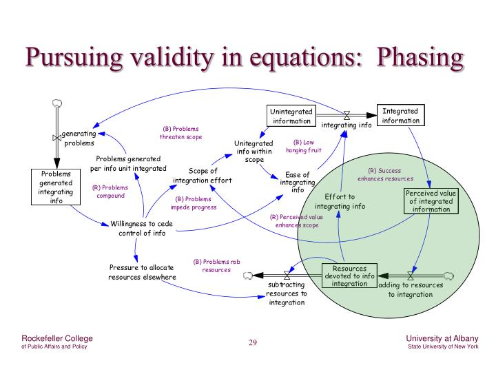 Pursuing validity in equations:  Phasing