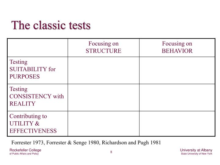 The classic tests