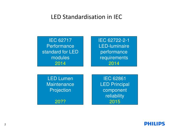 LED Standardisation in IEC