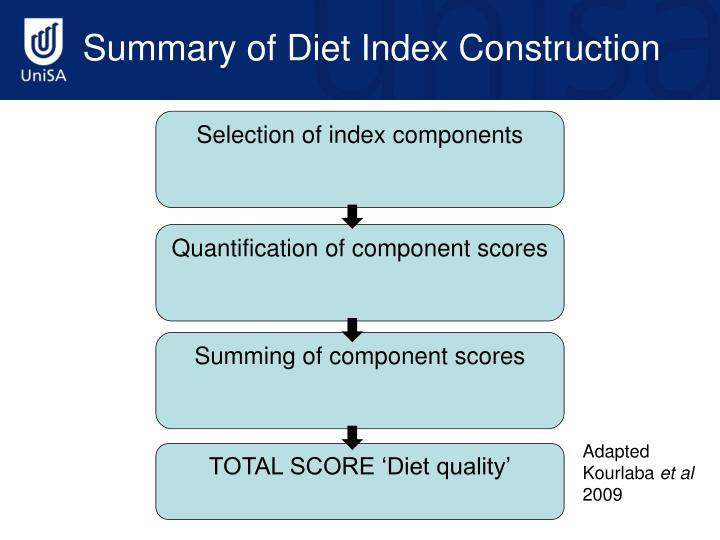 Summary of Diet Index Construction