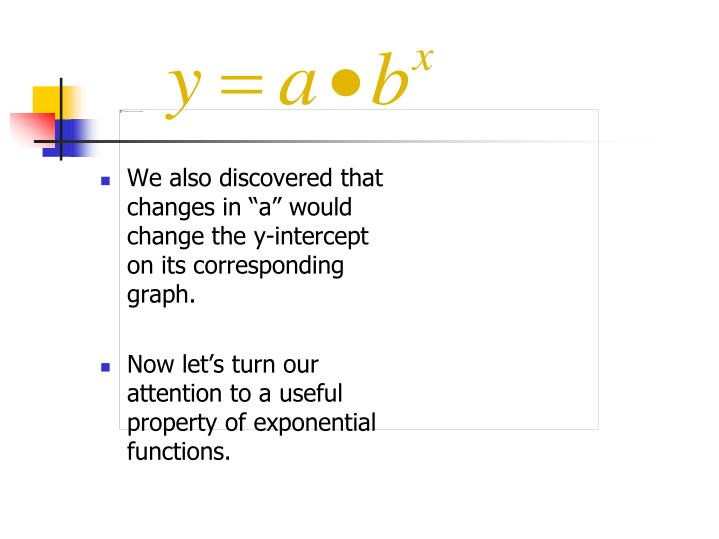 """We also discovered that changes in """"a"""" would change the y-intercept on its corresponding graph."""