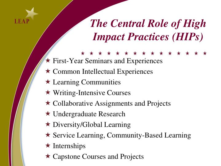 The Central Role of High Impact Practices (HIPs)