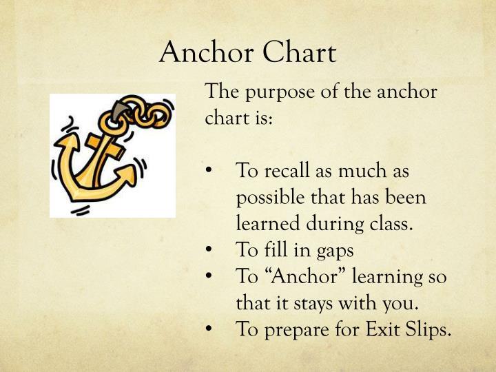 Anchor Chart