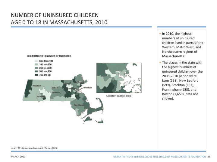 NUMBER OF UNINSURED CHILDREN