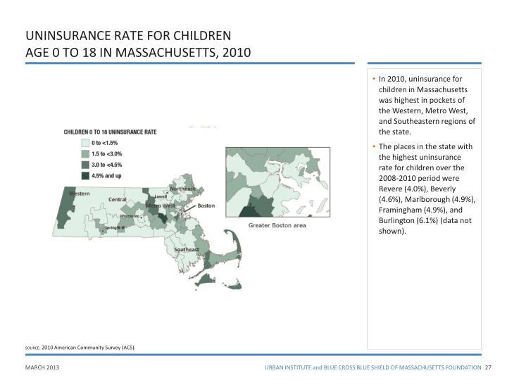 UNINSURANCE RATE FOR CHILDREN