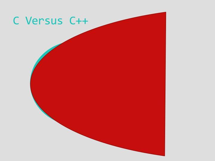 C Versus C++