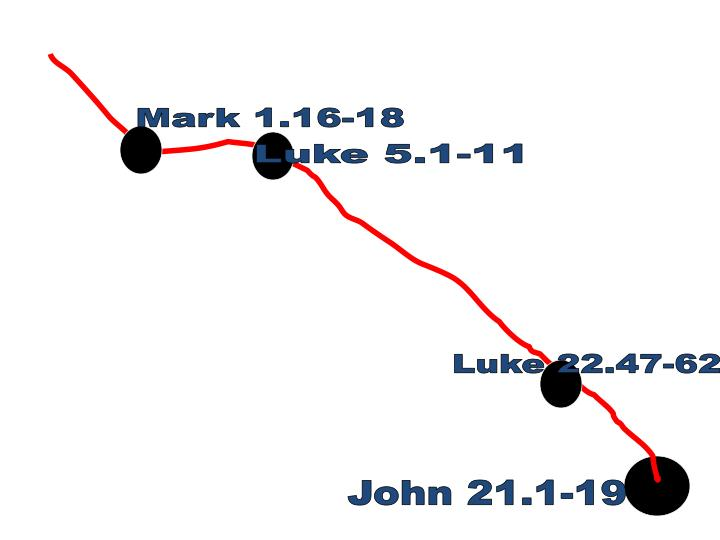 Mark 1.16-18