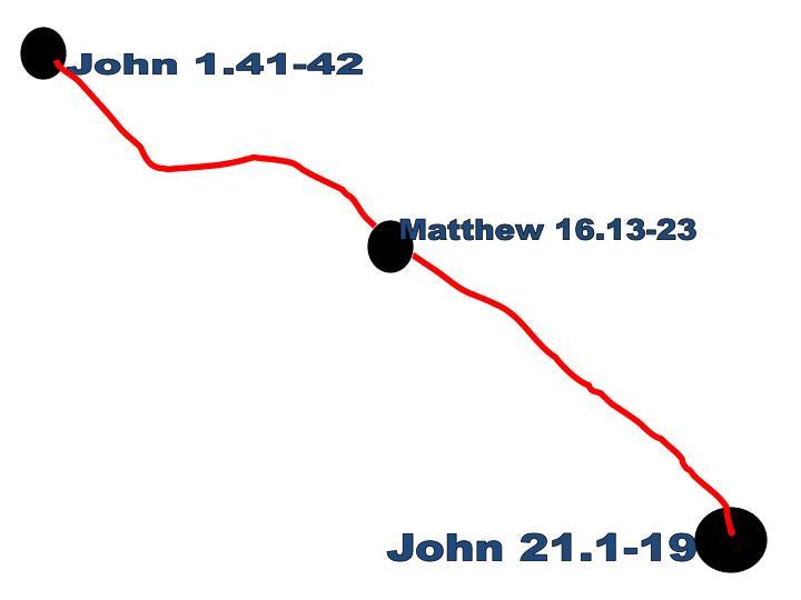 John 1.41-42