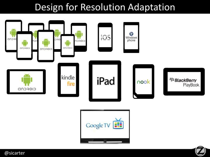 Design for Resolution Adaptation