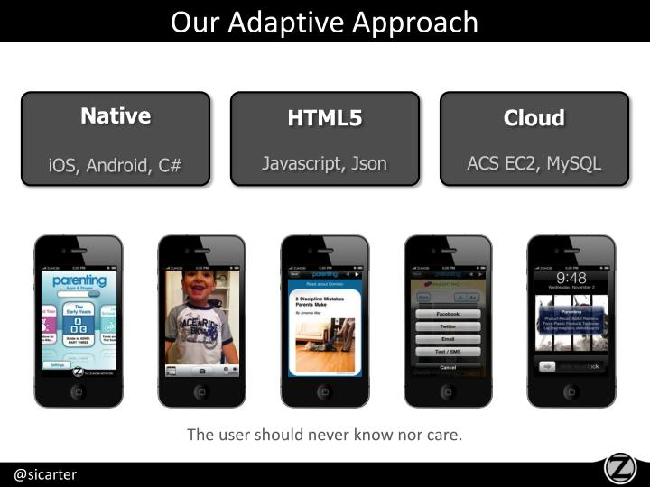 Our Adaptive Approach