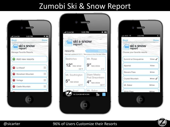 Zumobi Ski & Snow Report