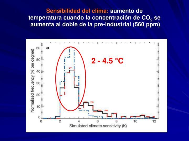 Sensibilidad del clima: