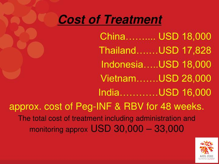 Cost of Treatment