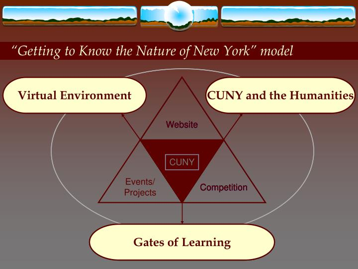 """Getting to Know the Nature of New York"" model"