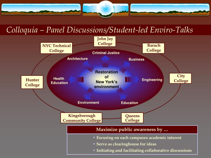 Colloquia – Panel Discussions/Student-led Enviro-Talks