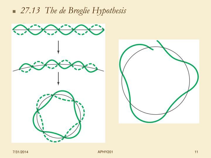 27.13  The de Broglie Hypothesis