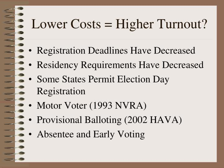 Lower Costs = Higher Turnout?