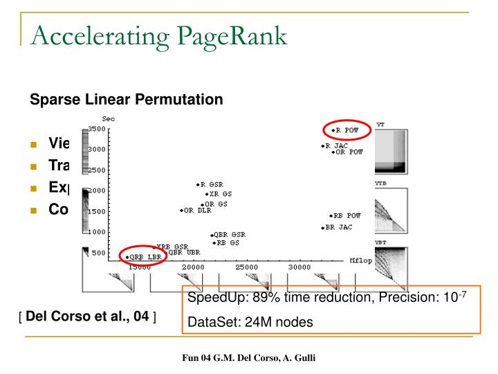 Accelerating PageRank