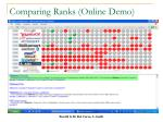comparing ranks online demo