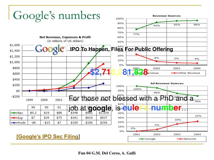 Google's numbers