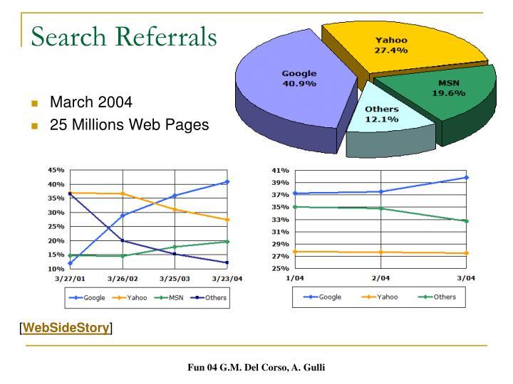Search Referrals