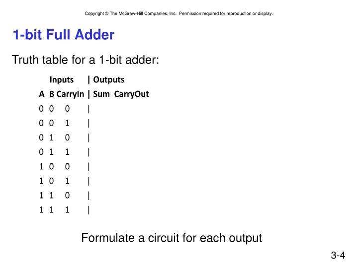 1-bit Full Adder