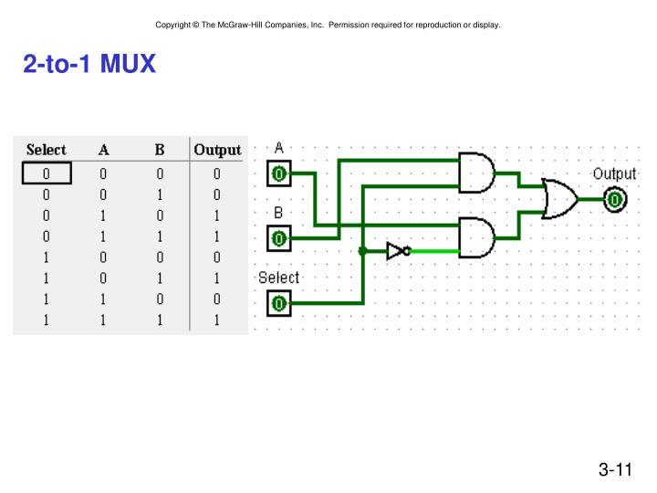 2-to-1 MUX
