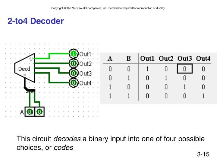 2-to4 Decoder