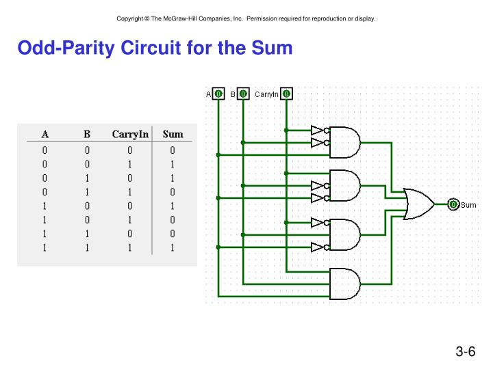 Odd-Parity Circuit for the Sum